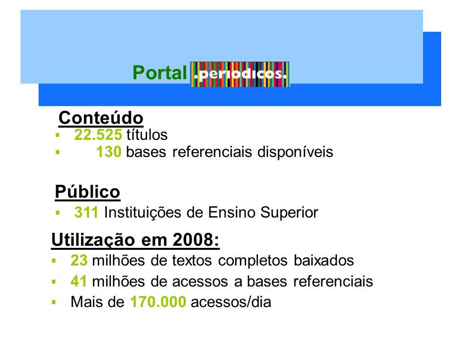 Portal Conteúdo 22.525 títulos 130 bases referenciais disponíveis Público Utilização em 2008: 23 milhões de textos completos baixados 41 milhões de acessos a bases referenciais Mais de 170.000 acessos/dia 311 Instituições de Ensino Superior
