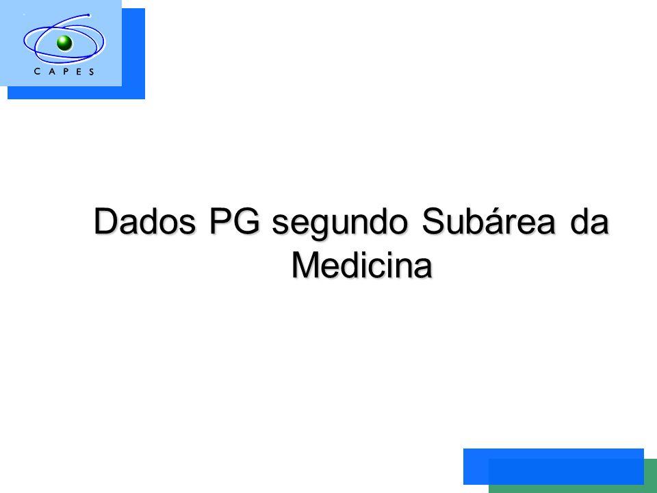 Dados PG segundo Subárea da Medicina