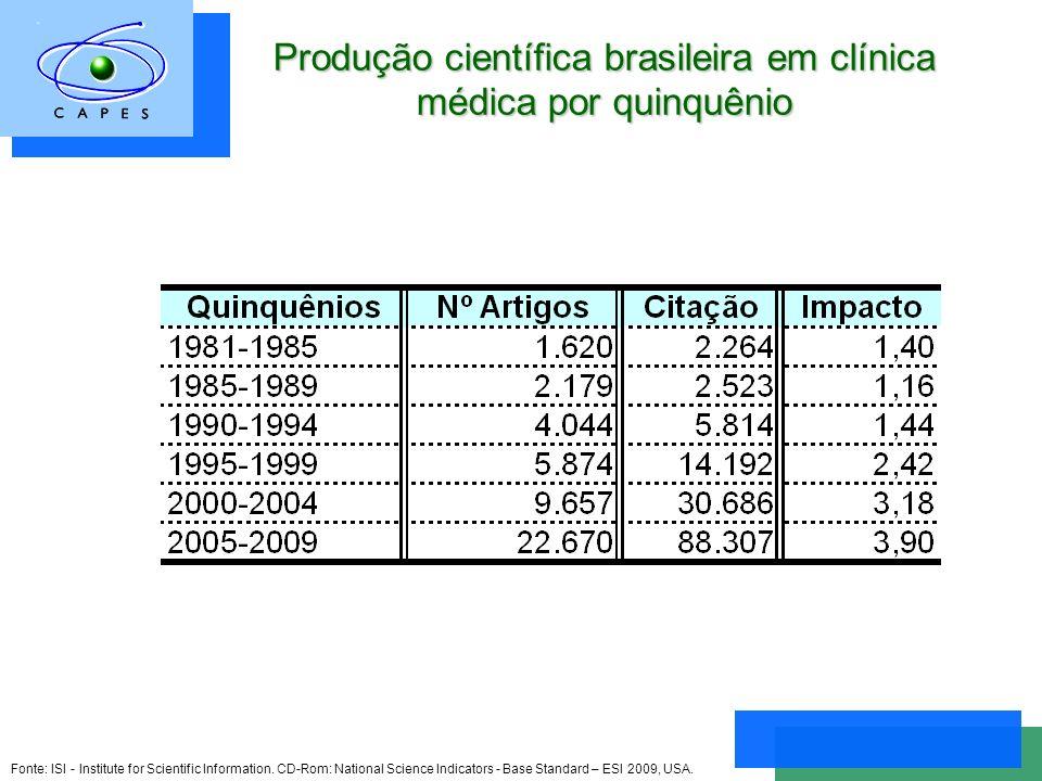Produção científica brasileira em clínica médica por quinquênio Fonte: ISI - Institute for Scientific Information.
