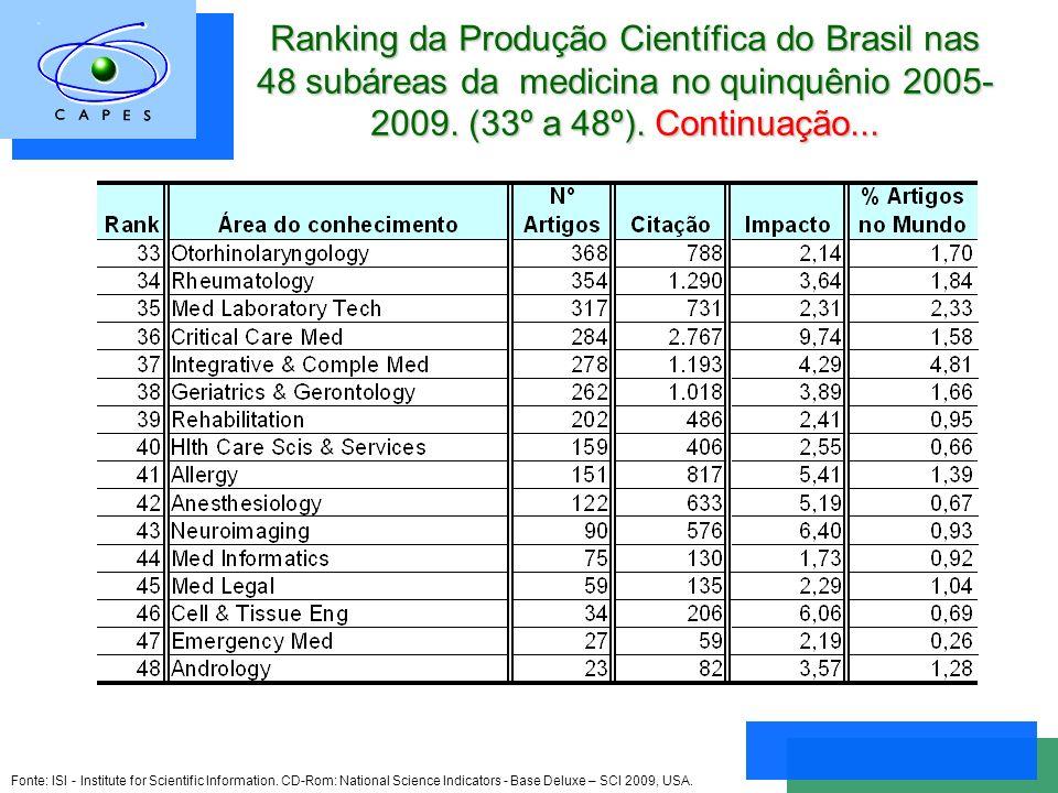 Ranking da Produção Científica do Brasil nas 48 subáreas da medicina no quinquênio 2005- 2009.