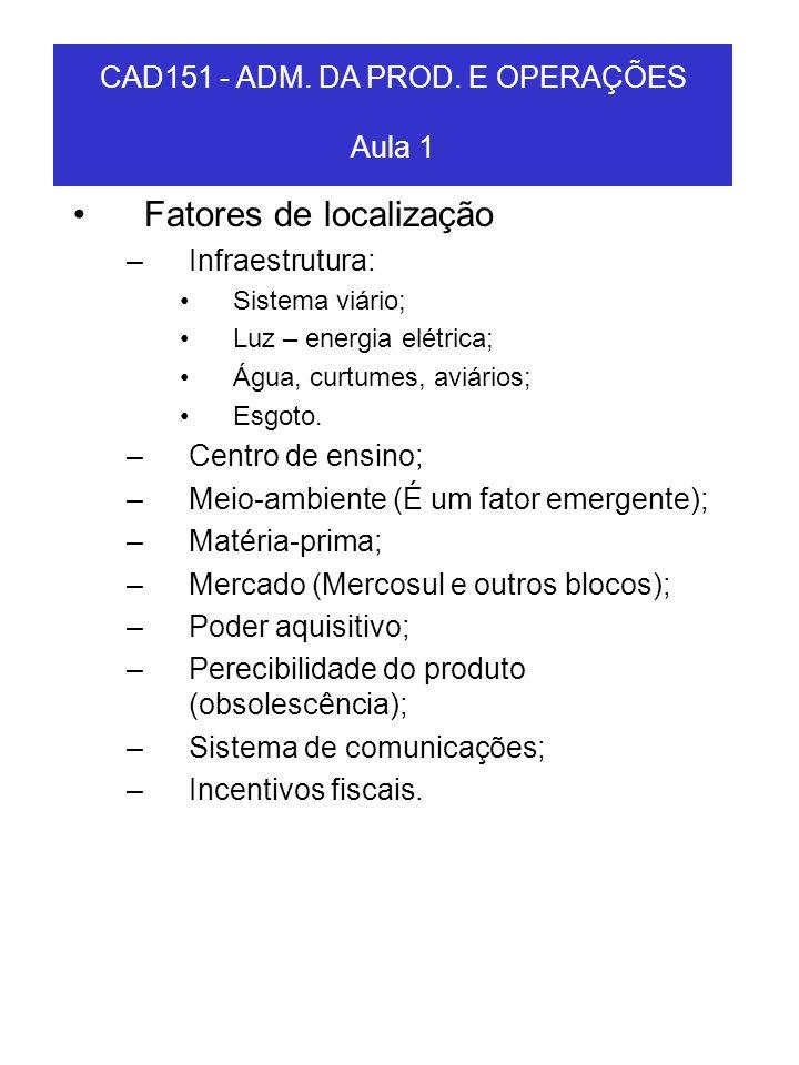 CAD151 - ADM. DA PROD. E OPERAÇÕES Aula 1 Fatores de localização –Infraestrutura: Sistema viário; Luz – energia elétrica; Água, curtumes, aviários; Es