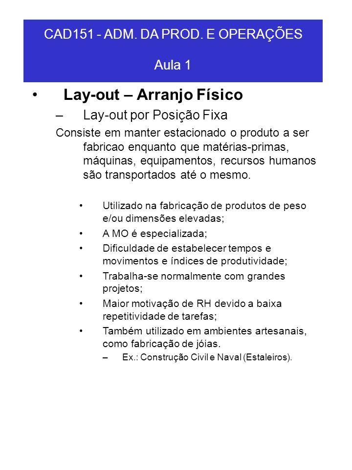 CAD151 - ADM. DA PROD. E OPERAÇÕES Aula 1 Lay-out – Arranjo Físico –Lay-out por Posição Fixa Consiste em manter estacionado o produto a ser fabricao e