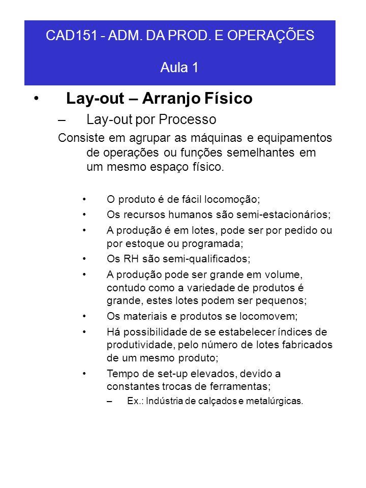 CAD151 - ADM. DA PROD. E OPERAÇÕES Aula 1 Lay-out – Arranjo Físico –Lay-out por Processo Consiste em agrupar as máquinas e equipamentos de operações o