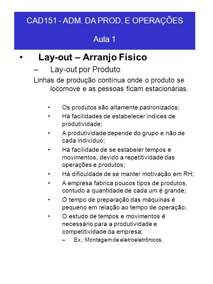 CAD151 - ADM. DA PROD. E OPERAÇÕES Aula 1 Lay-out – Arranjo Físico –Lay-out por Produto Linhas de produção contínua onde o produto se locomove e as pe