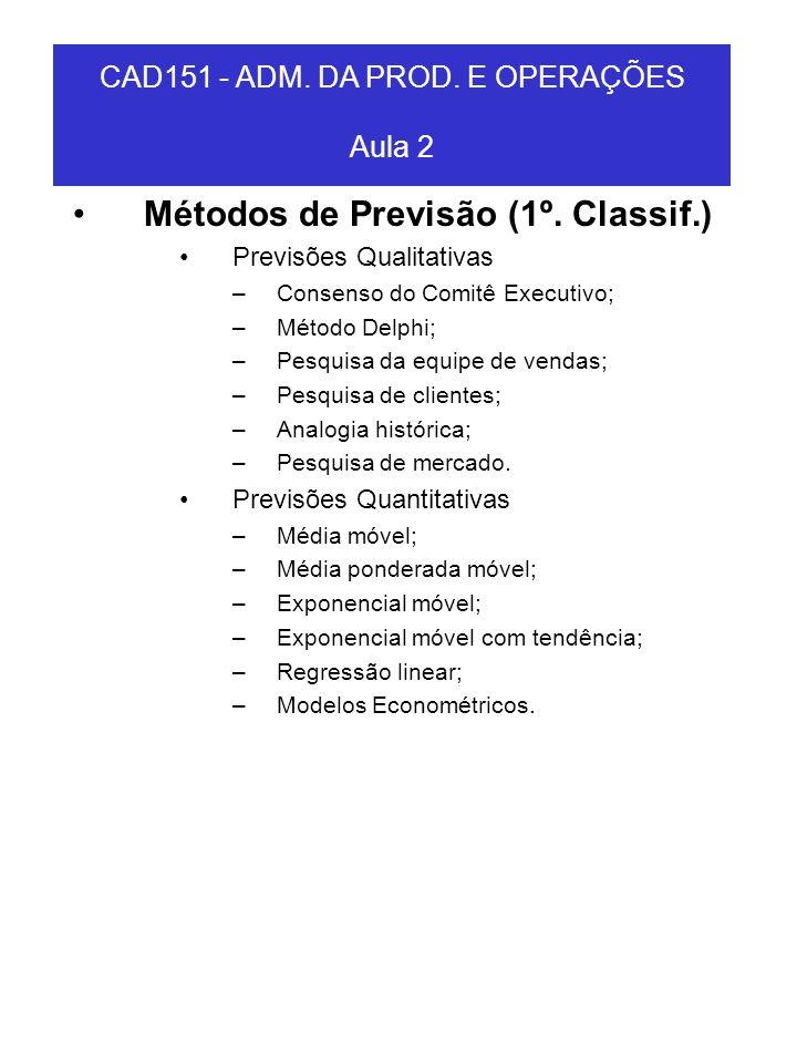 CAD151 - ADM. DA PROD. E OPERAÇÕES Aula 2 Métodos de Previsão (1º. Classif.) Previsões Qualitativas –Consenso do Comitê Executivo; –Método Delphi; –Pe