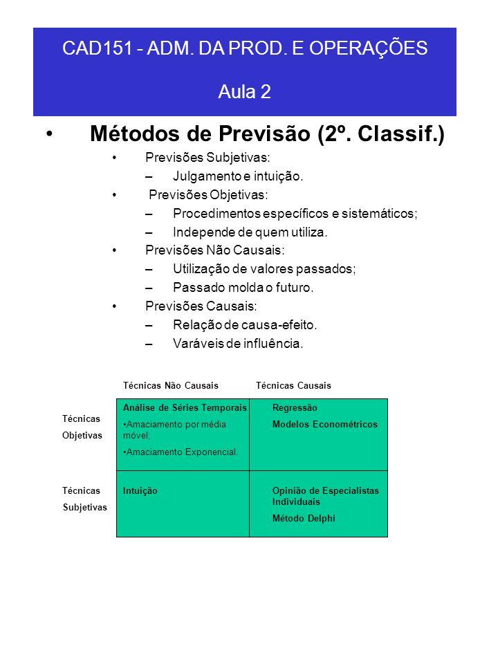 CAD151 - ADM. DA PROD. E OPERAÇÕES Aula 2 Métodos de Previsão (2º. Classif.) Previsões Subjetivas: –Julgamento e intuição. Previsões Objetivas: –Proce
