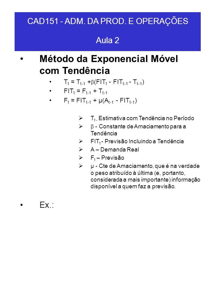 CAD151 - ADM. DA PROD. E OPERAÇÕES Aula 2 Método da Exponencial Móvel com Tendência T t = T t-1 + (FIT t - FIT t-1 - T t-1 ) FIT t = F t-1 + T t-1 F t