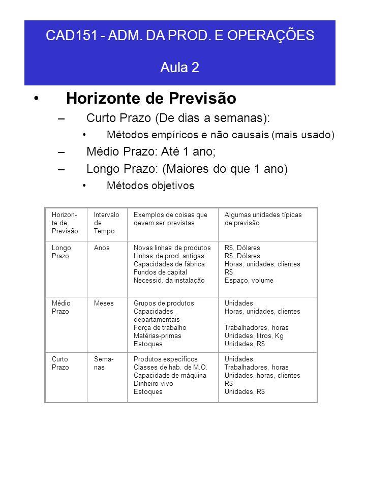CAD151 - ADM. DA PROD. E OPERAÇÕES Aula 2 Horizonte de Previsão –Curto Prazo (De dias a semanas): Métodos empíricos e não causais (mais usado) –Médio
