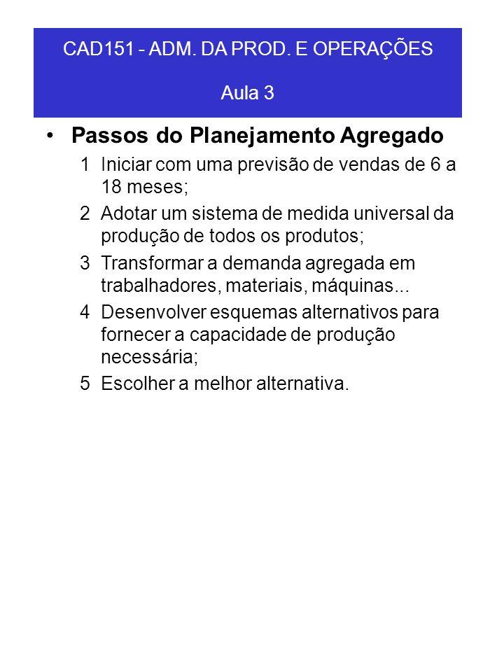 Passos do Planejamento Agregado 1Iniciar com uma previsão de vendas de 6 a 18 meses; 2Adotar um sistema de medida universal da produção de todos os pr