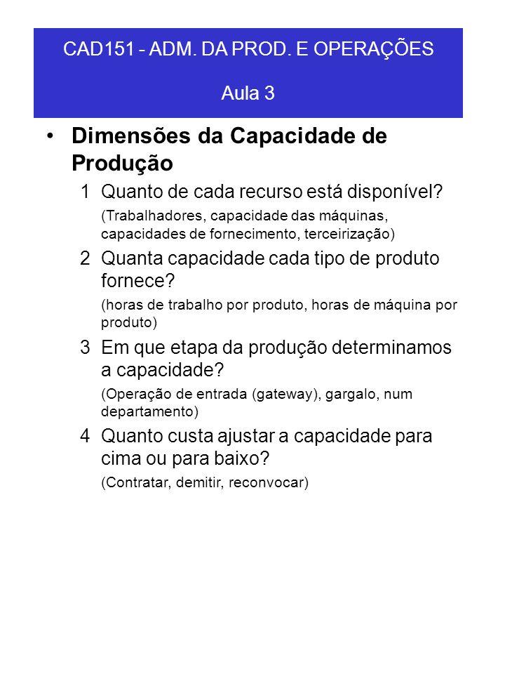 Dimensões da Capacidade de Produção 1Quanto de cada recurso está disponível? (Trabalhadores, capacidade das máquinas, capacidades de fornecimento, ter