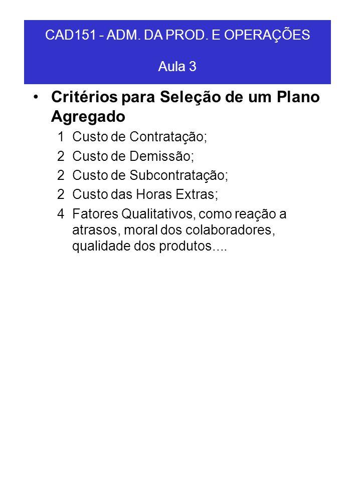 Critérios para Seleção de um Plano Agregado 1Custo de Contratação; 2Custo de Demissão; 2Custo de Subcontratação; 2Custo das Horas Extras; 4Fatores Qua