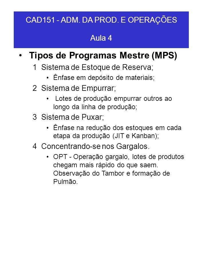 Tipos de Programas Mestre (MPS) 1Sistema de Estoque de Reserva; Ênfase em depósito de materiais; 2Sistema de Empurrar; Lotes de produção empurrar outr