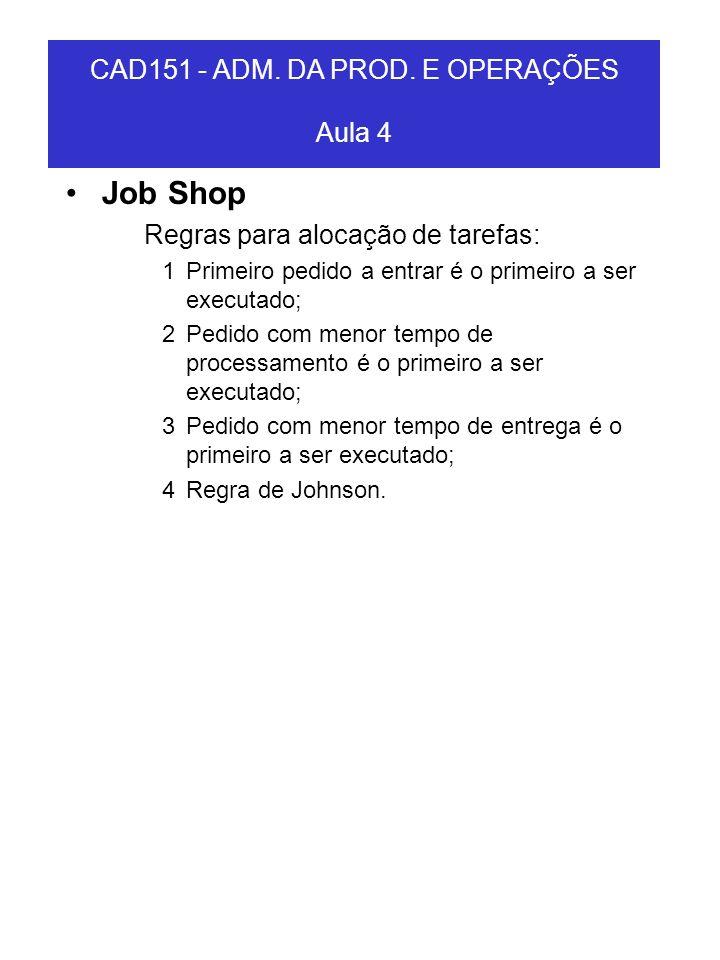 Job Shop Regras para alocação de tarefas: 1Primeiro pedido a entrar é o primeiro a ser executado; 2Pedido com menor tempo de processamento é o primeir