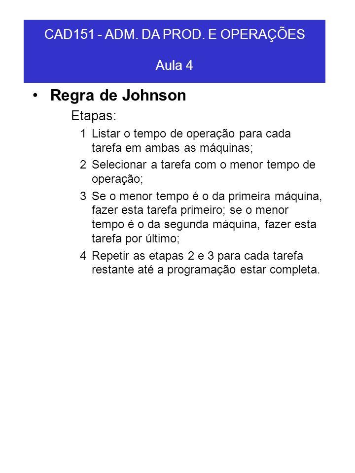 Regra de Johnson Etapas: 1Listar o tempo de operação para cada tarefa em ambas as máquinas; 2Selecionar a tarefa com o menor tempo de operação; 3Se o