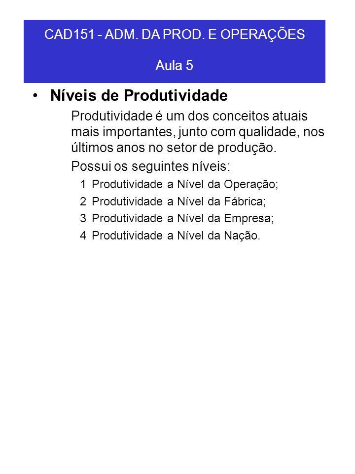 Níveis de Produtividade Produtividade é um dos conceitos atuais mais importantes, junto com qualidade, nos últimos anos no setor de produção. Possui o