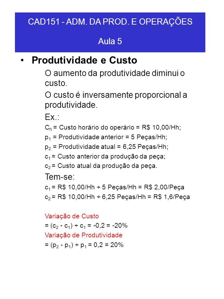 Produtividade e Custo O aumento da produtividade diminui o custo. O custo é inversamente proporcional a produtividade. Ex.: C h = Custo horário do ope