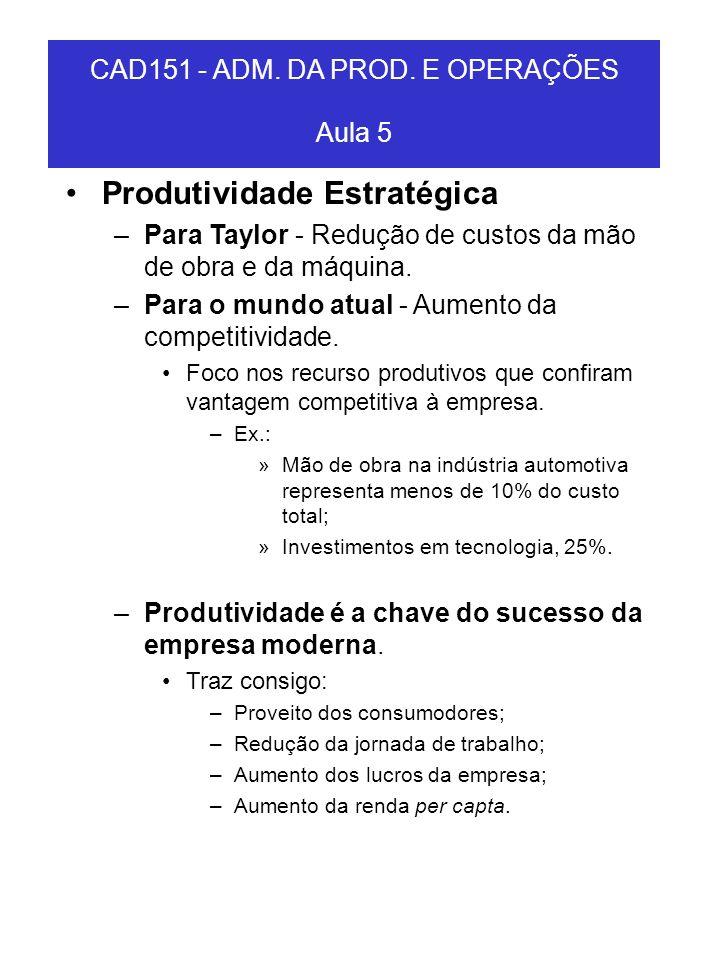 Produtividade Estratégica –Para Taylor - Redução de custos da mão de obra e da máquina. –Para o mundo atual - Aumento da competitividade. Foco nos rec