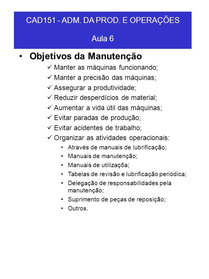 Objetivos da Manutenção Manter as máquinas funcionando; Manter a precisão das máquinas; Assegurar a produtividade; Reduzir desperdícios de material; A