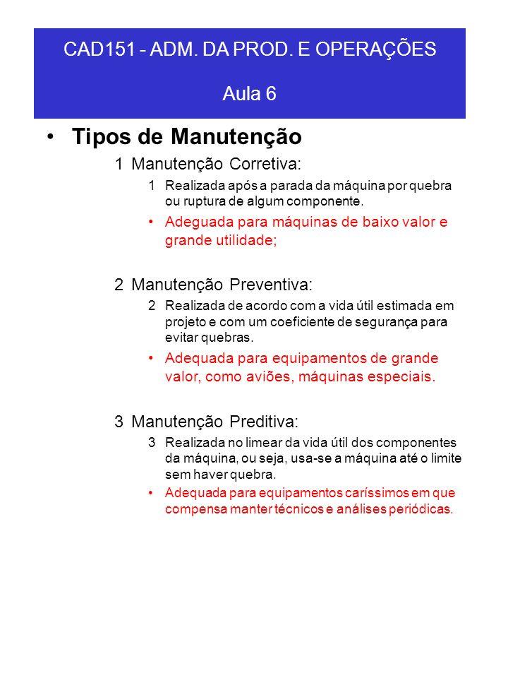 Tipos de Manutenção 1Manutenção Corretiva: 1Realizada após a parada da máquina por quebra ou ruptura de algum componente. Adeguada para máquinas de ba