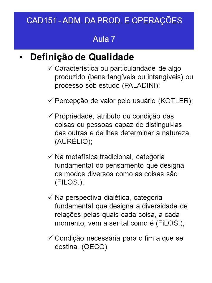 Definição de Qualidade Característica ou particularidade de algo produzido (bens tangíveis ou intangíveis) ou processo sob estudo (PALADINI); Percepçã