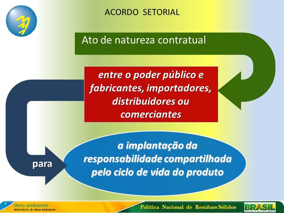 Política Nacional de Resíduos Sólidos entre o poder público e fabricantes, importadores, distribuidores ou comerciantes ACORDO SETORIAL Ato de naturez