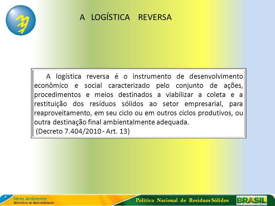 Política Nacional de Resíduos Sólidos A logística reversa é o instrumento de desenvolvimento econômico e social caracterizado pelo conjunto de ações,