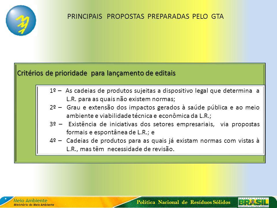 Política Nacional de Resíduos Sólidos Critérios de prioridade para lançamento de editais 1º – As cadeias de produtos sujeitas a dispositivo legal que