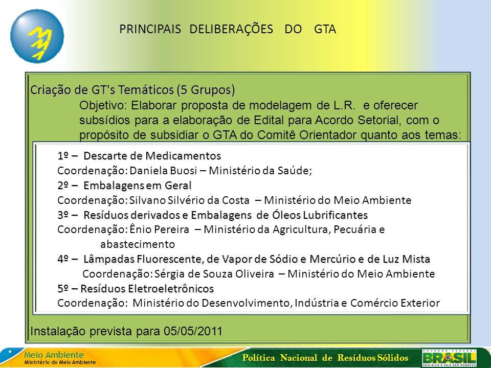 Política Nacional de Resíduos Sólidos Criação de GT's Temáticos (5 Grupos) Objetivo: Elaborar proposta de modelagem de L.R. e oferecer subsídios para