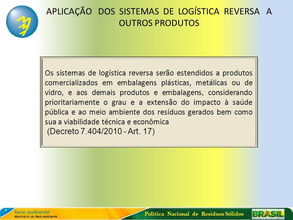 Política Nacional de Resíduos Sólidos LOGÍSTICA REVERSA, RESPONSABILIDADE COMPARTILHADA E ACORDOS SETORIAIS FORNECEDOR (COMPONENTES E MATÉRIAS PRIMAS ) INDÚSTRIA Logística Reversa Logística Reversa Logística Reversa Reutilização Reciclagem Tratamento Retorno ao mercado Reutilização Reciclagem Tratamento ACORDO SETORIAL CLIENTE CONSUMIDOR ATERRO