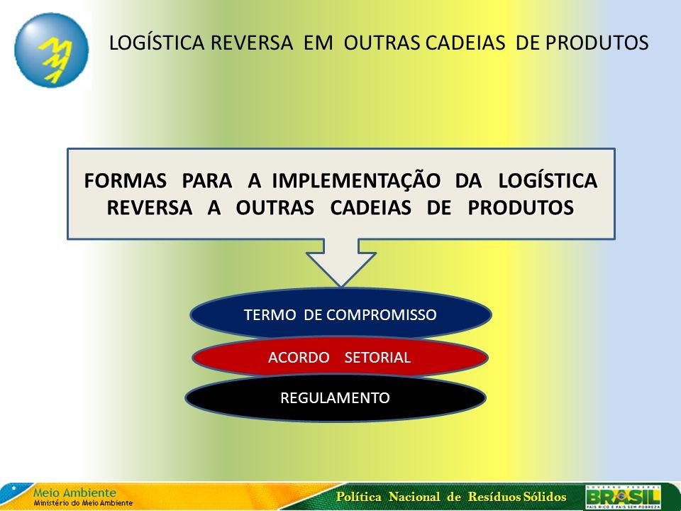 Política Nacional de Resíduos Sólidos LOGÍSTICA REVERSA EM OUTRAS CADEIAS DE PRODUTOS TERMO DE COMPROMISSO FORMAS PARA A IMPLEMENTAÇÃO DA LOGÍSTICA RE