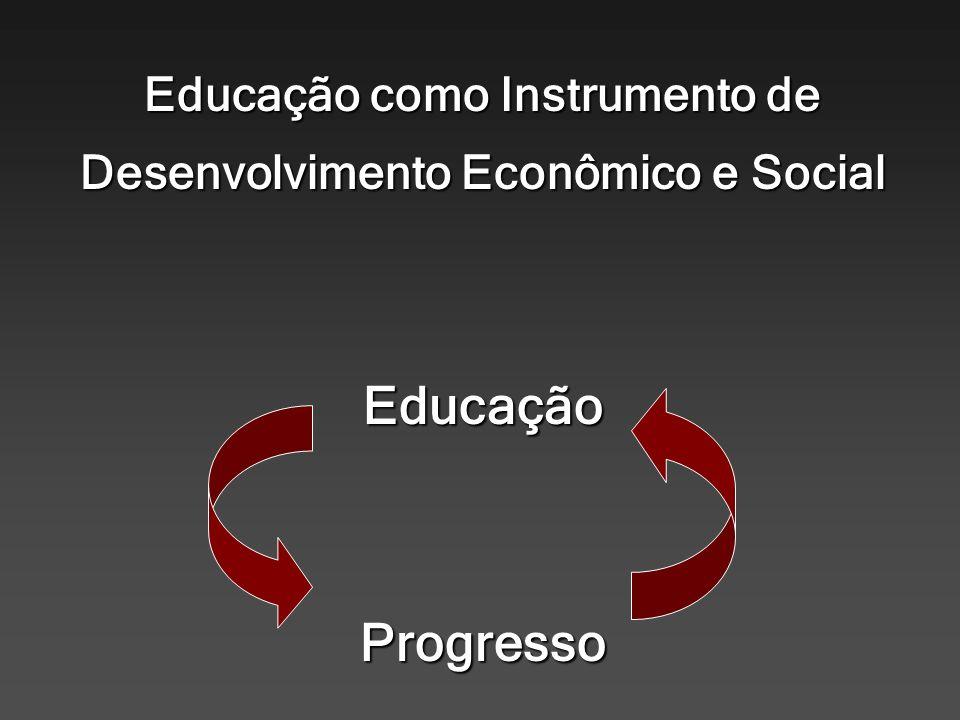 Educação como Instrumento de Desenvolvimento Econômico e Social Educação Progresso