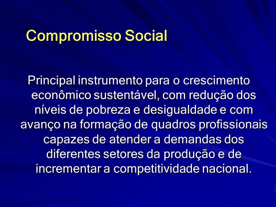 Principal instrumento para o crescimento econômico sustentável, com redução dos níveis de pobreza e desigualdade e com avanço na formação de quadros p