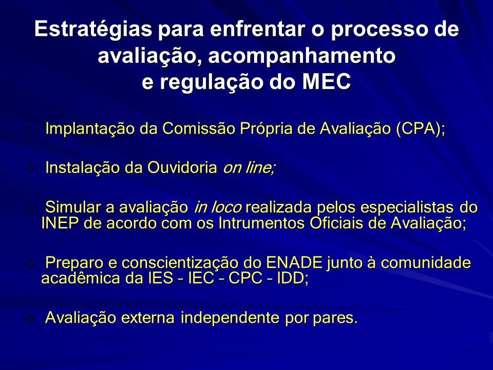 Estratégias para enfrentar o processo de avaliação, acompanhamento e regulação do MEC Implantação da Comissão Própria de Avaliação (CPA); Implantação