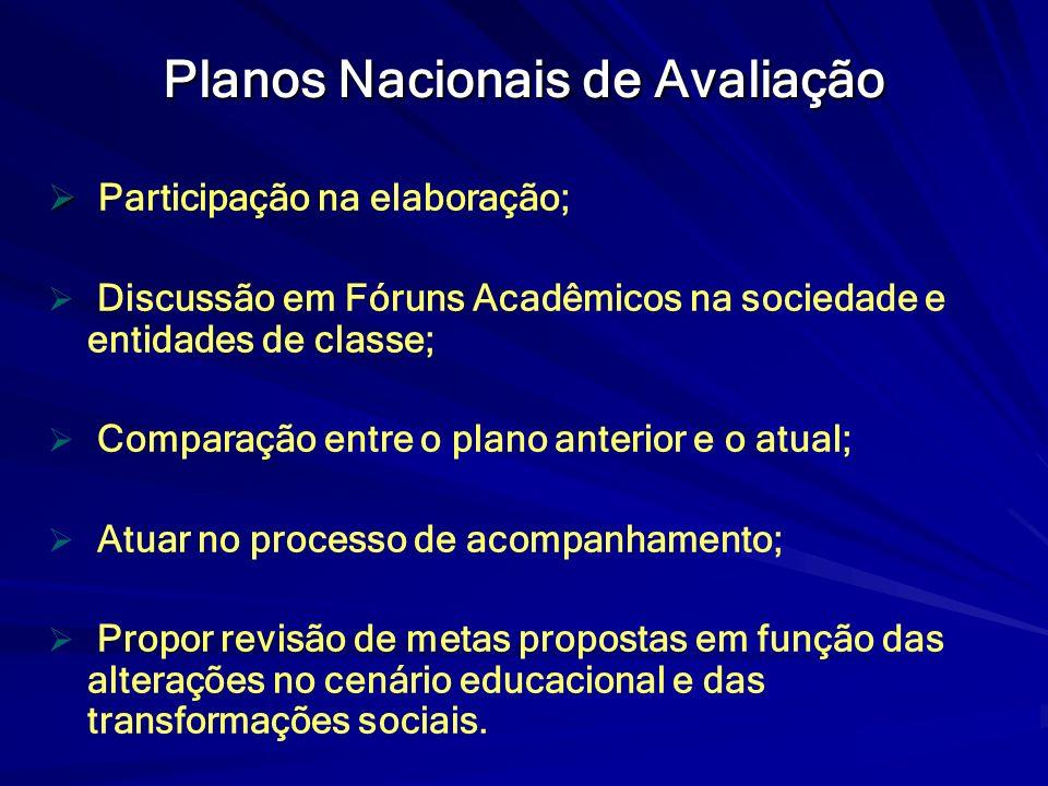Planos Nacionais de Avaliação Participação na elaboração; Discussão em Fóruns Acadêmicos na sociedade e entidades de classe; Comparação entre o plano