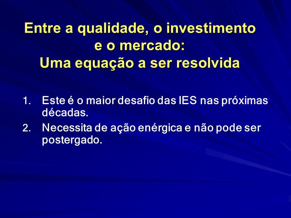 Entre a qualidade, o investimento e o mercado: Uma equação a ser resolvida 1. 1. Este é o maior desafio das IES nas próximas décadas. 2. 2. Necessita