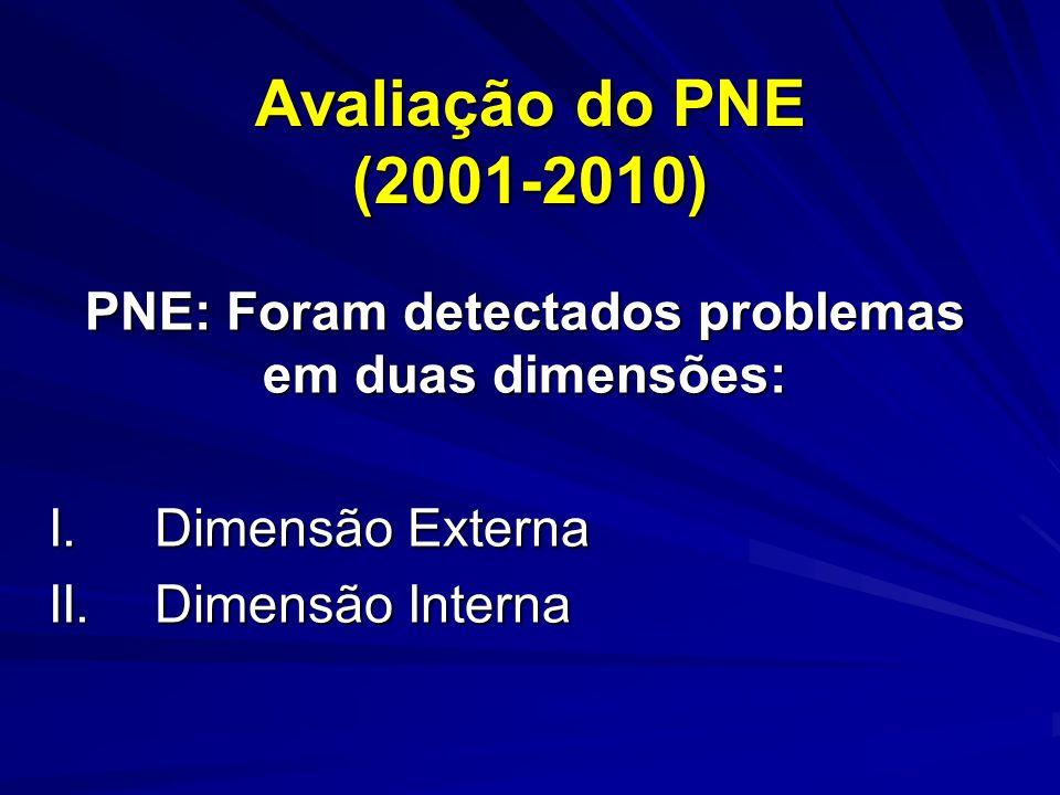 Avaliação do PNE (2001-2010) PNE: Foram detectados problemas em duas dimensões: I. Dimensão Externa II.Dimensão Interna