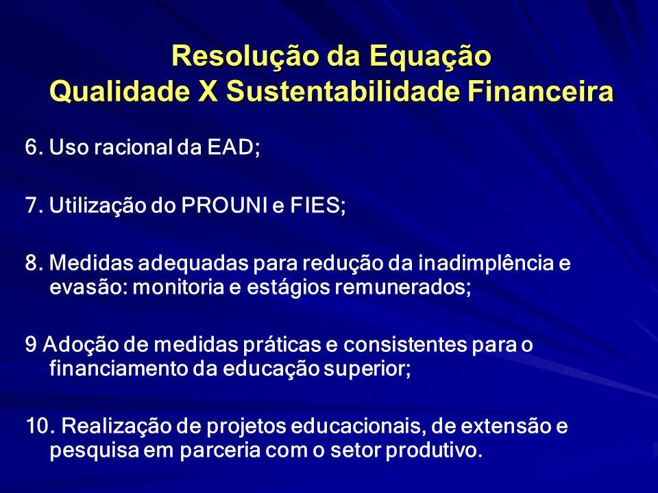 Resolução da Equação Qualidade X Sustentabilidade Financeira 6. Uso racional da EAD; 7. Utilização do PROUNI e FIES; 8. Medidas adequadas para redução