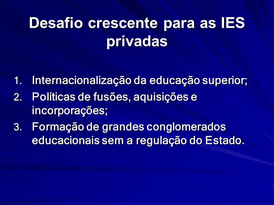 Desafio crescente para as IES privadas 1. Internacionalização da educação superior; 2. Políticas de fusões, aquisições e incorporações; 3. Formação de