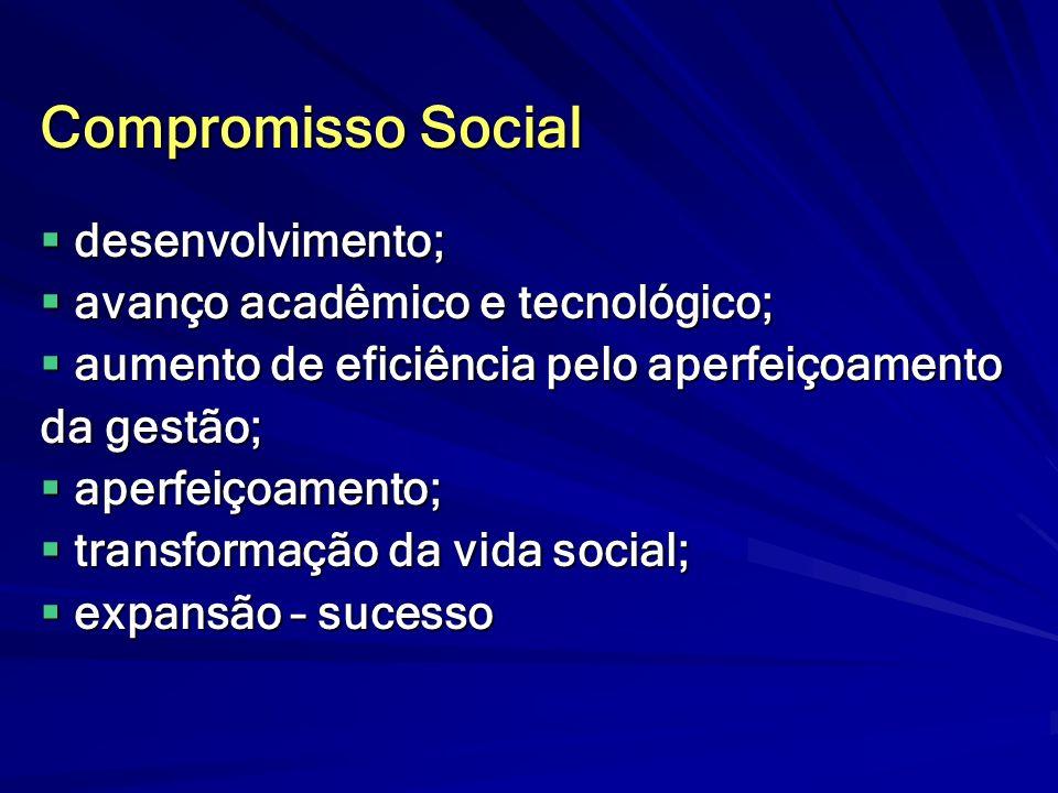 Compromisso Social desenvolvimento; desenvolvimento; avanço acadêmico e tecnológico; avanço acadêmico e tecnológico; aumento de eficiência pelo aperfe