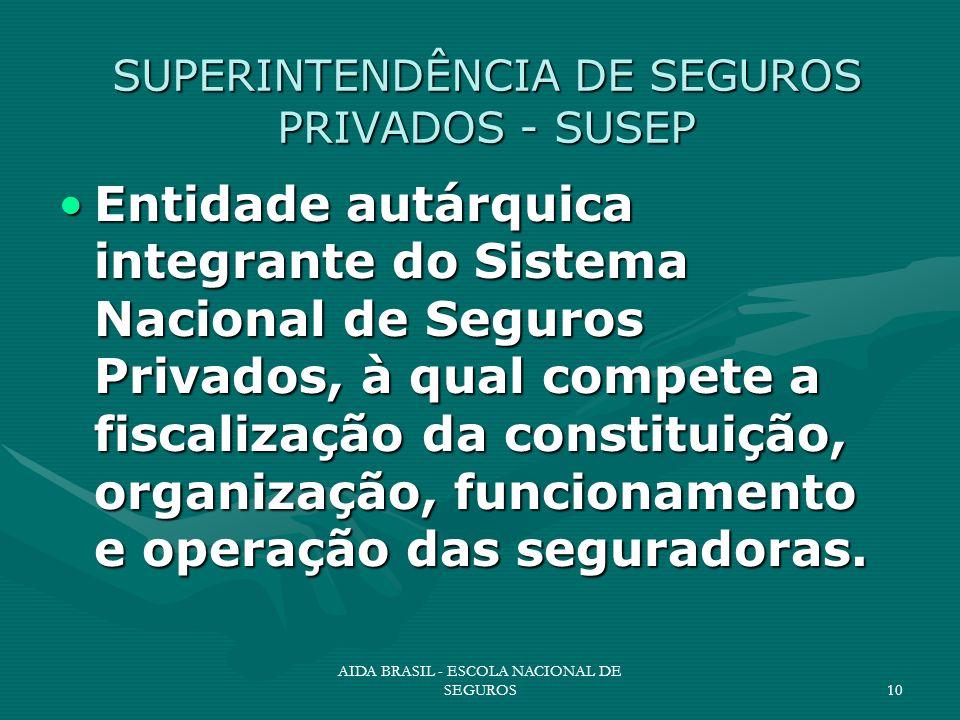 AIDA BRASIL - ESCOLA NACIONAL DE SEGUROS10 SUPERINTENDÊNCIA DE SEGUROS PRIVADOS - SUSEP Entidade autárquica integrante do Sistema Nacional de Seguros
