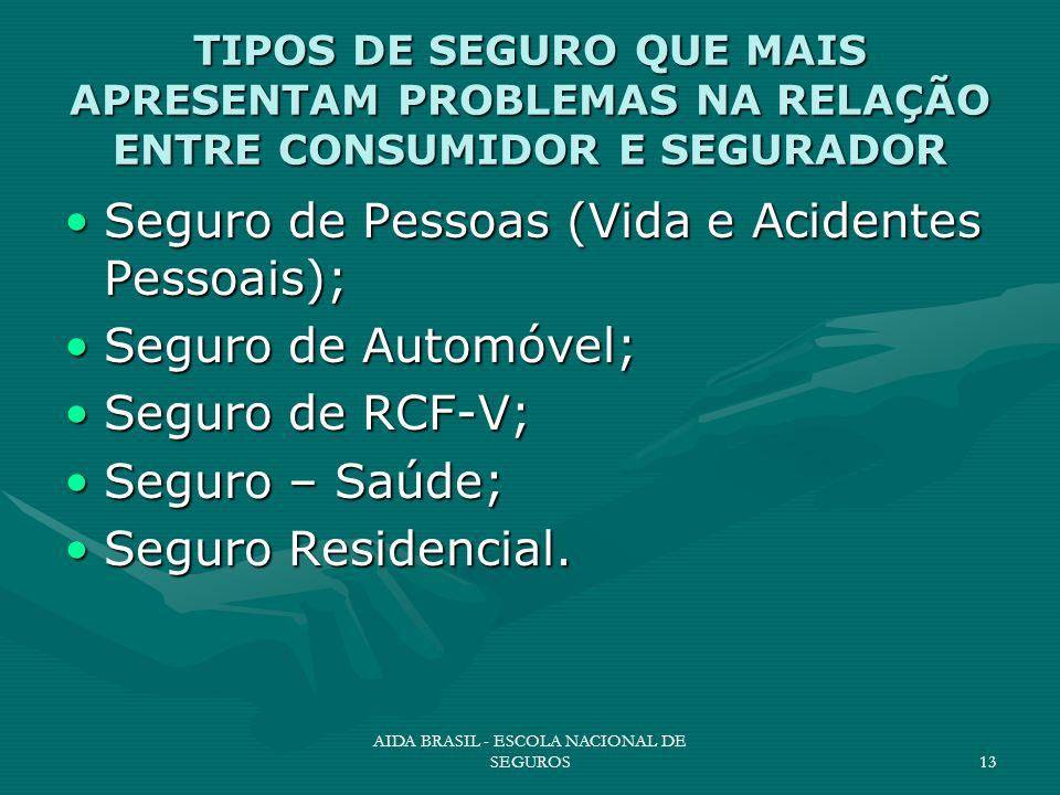 AIDA BRASIL - ESCOLA NACIONAL DE SEGUROS13 TIPOS DE SEGURO QUE MAIS APRESENTAM PROBLEMAS NA RELAÇÃO ENTRE CONSUMIDOR E SEGURADOR Seguro de Pessoas (Vi