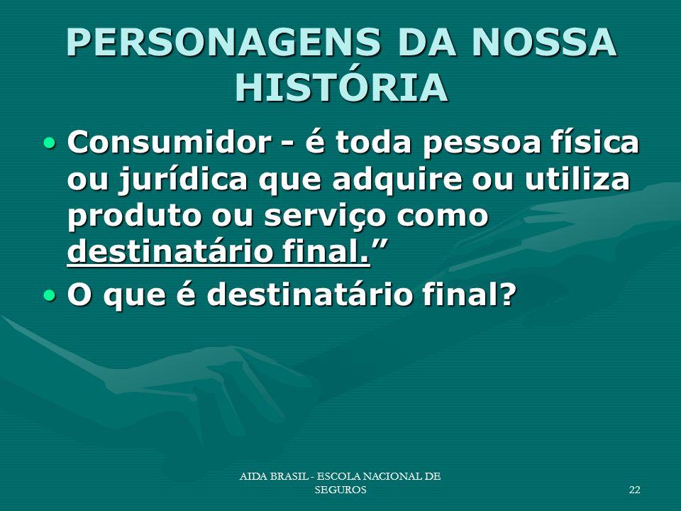 AIDA BRASIL - ESCOLA NACIONAL DE SEGUROS22 PERSONAGENS DA NOSSA HISTÓRIA Consumidor - é toda pessoa física ou jurídica que adquire ou utiliza produto