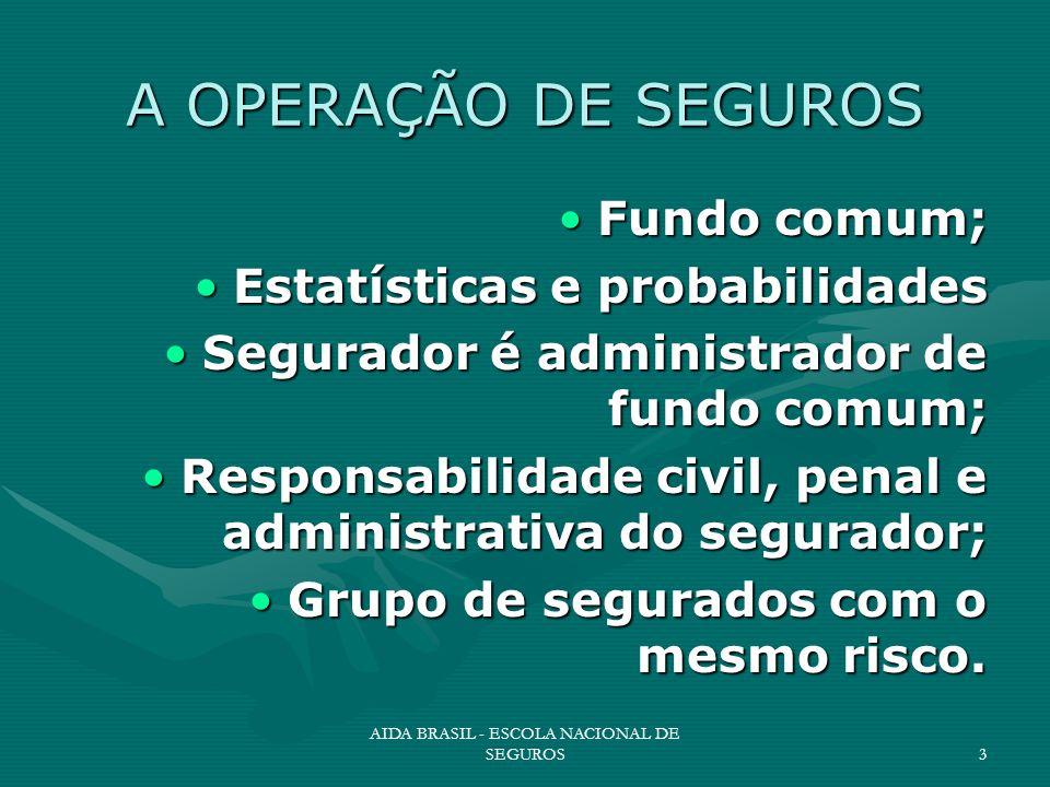 AIDA BRASIL - ESCOLA NACIONAL DE SEGUROS3 A OPERAÇÃO DE SEGUROS Fundo comum;Fundo comum; Estatísticas e probabilidadesEstatísticas e probabilidades Se