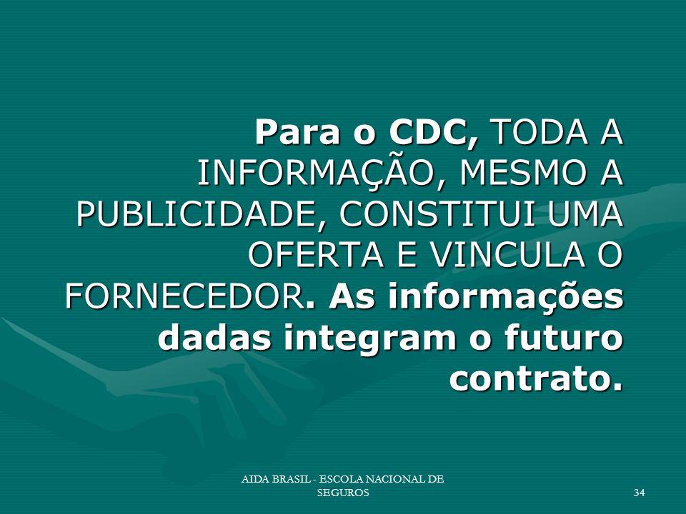 AIDA BRASIL - ESCOLA NACIONAL DE SEGUROS34 Para o CDC, TODA A INFORMAÇÃO, MESMO A PUBLICIDADE, CONSTITUI UMA OFERTA E VINCULA O FORNECEDOR. As informa