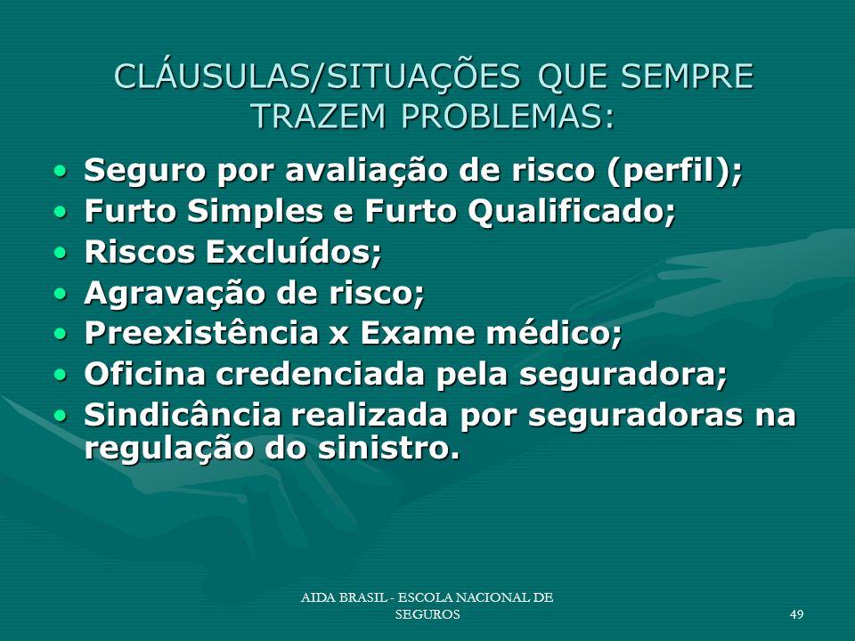 AIDA BRASIL - ESCOLA NACIONAL DE SEGUROS49 CLÁUSULAS/SITUAÇÕES QUE SEMPRE TRAZEM PROBLEMAS: Seguro por avaliação de risco (perfil);Seguro por avaliaçã