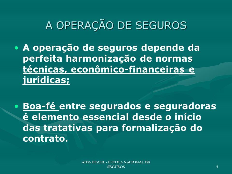 AIDA BRASIL - ESCOLA NACIONAL DE SEGUROS5 A OPERAÇÃO DE SEGUROS A operação de seguros depende da perfeita harmonização de normas técnicas, econômico-f
