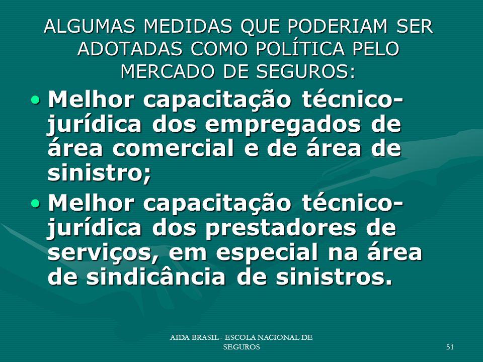 AIDA BRASIL - ESCOLA NACIONAL DE SEGUROS51 ALGUMAS MEDIDAS QUE PODERIAM SER ADOTADAS COMO POLÍTICA PELO MERCADO DE SEGUROS: Melhor capacitação técnico