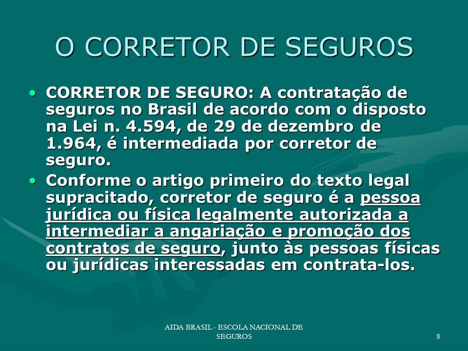 AIDA BRASIL - ESCOLA NACIONAL DE SEGUROS8 O CORRETOR DE SEGUROS CORRETOR DE SEGURO: A contratação de seguros no Brasil de acordo com o disposto na Lei