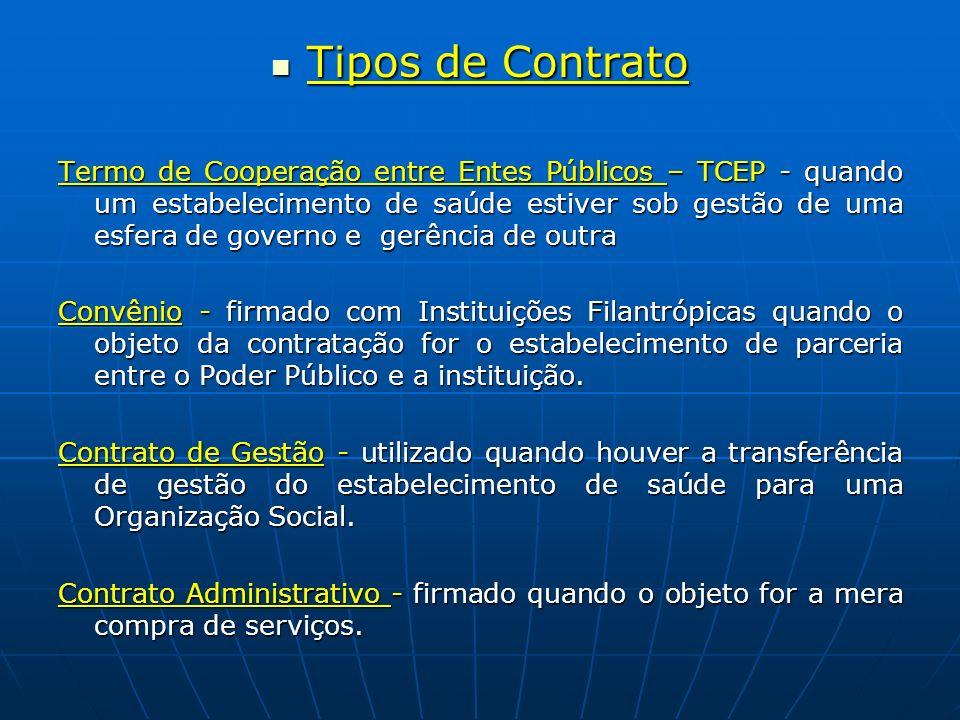 Tipos de Contrato Tipos de Contrato Termo de Cooperação entre Entes Públicos – TCEP - quando um estabelecimento de saúde estiver sob gestão de uma esf