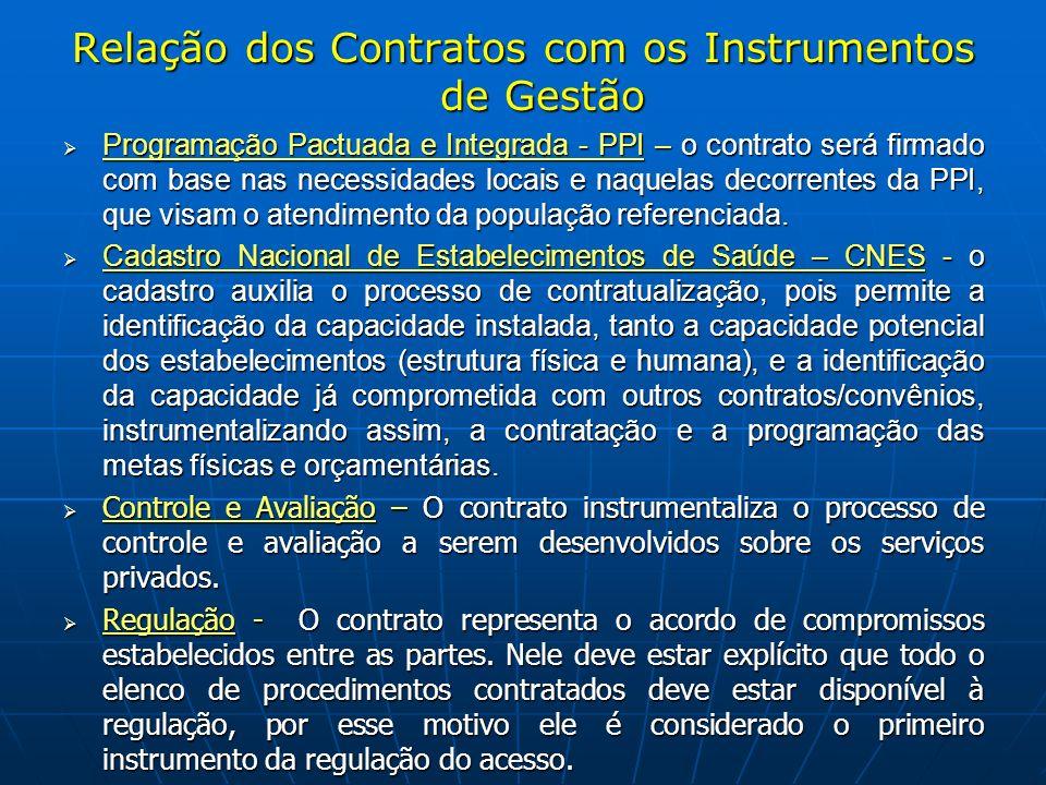 Relação dos Contratos com os Instrumentos de Gestão Programação Pactuada e Integrada - PPI – o contrato será firmado com base nas necessidades locais